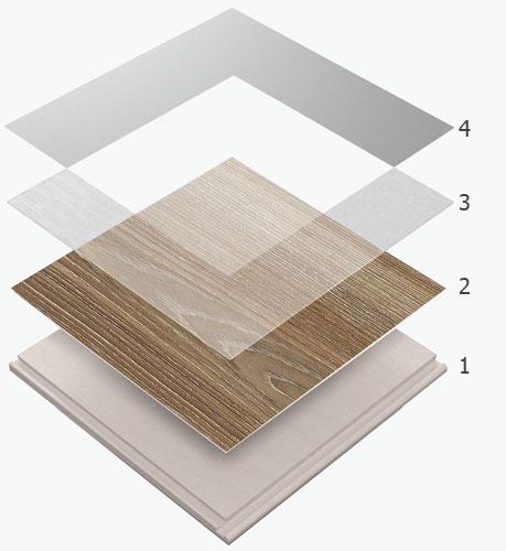 Vrstvy vinylové podlahy Expona Clic 19 dB.