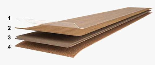 Vinylová podlaha Ecoline Click pro komfortní bydlení.