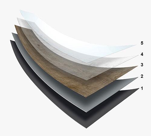 Vrstvy vinylové podlahy Expona Domestic.