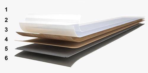 Vrstvy vinylové podlahy Hydrofix Click.